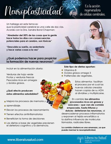 libera-tu-salud-health-coach-herramientas-cuerpo-y-mente-neuroplasticidad-ficha-2