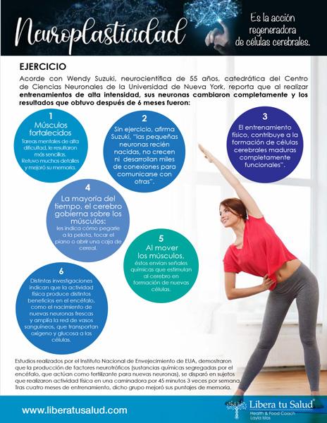 libera-tu-salud-health-coach-herramientas-cuerpo-y-mente-neuroplasticidad-ficha-3